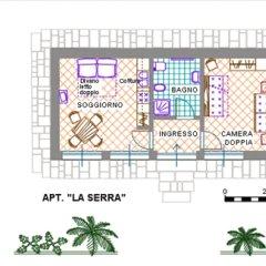Отель Agriturismo Villa Selvatico Италия, Вигонца - отзывы, цены и фото номеров - забронировать отель Agriturismo Villa Selvatico онлайн спортивное сооружение