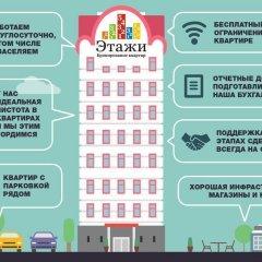 Апартаменты на Шорса 105 Екатеринбург городской автобус