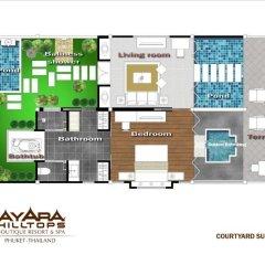 Отель Ayara Hilltops Boutique Resort And Spa Пхукет с домашними животными