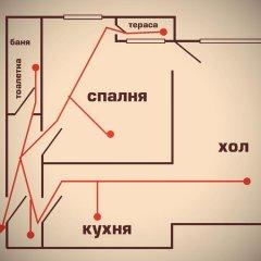 Апартаменты Solunska Apartment София спортивное сооружение