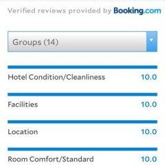 Отель Penthouse Patong 3* Апартаменты с различными типами кроватей фото 36