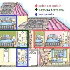 Отель La Torretta di Sotto Сан-Мартино-Сиккомарио детские мероприятия